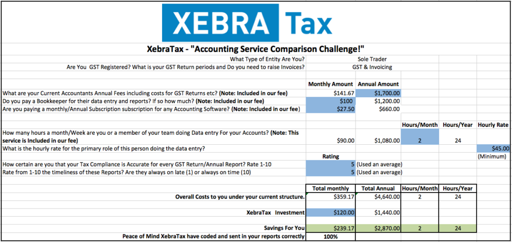 XebraTax Accounting service Comparison Challenge